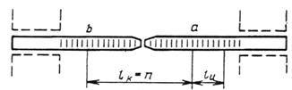 ГОСТ 12004-81 (1995, с изм. 1 1985, 2 1990)