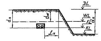 ВСН 490-87