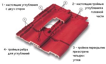 Черепица керамическая ERLUS Эргольдсбахер Карат