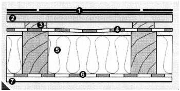 ЮТАФОЛ, ЮТАКОН  УНИКМА предлагает гидроизоляцию и пароизоляцию