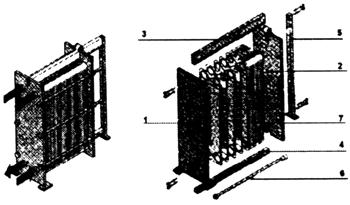 Диплом пластинчатые теплообменники преимущества пластинчатых теплообменников уменьшение расхода