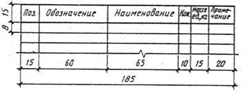 ГОСТ 21.101-97