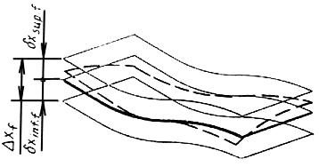 ГОСТ 26607-85