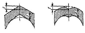pb_10-115-96(izm 1-1997)