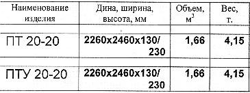 Трубы безнапорные прямоугольные. Серия 3.820-14.В.1 ПТ, ПТУ