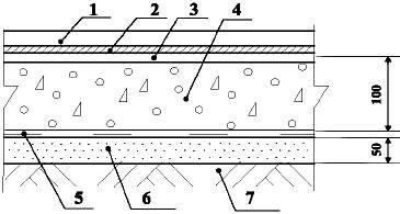 Полы с покрытием из линолеума, ПВХ, ковров и резины по грунту с пароизоляцией Тип 14