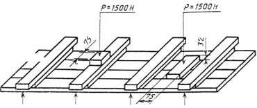 ГОСТ  1005-86 (1991)