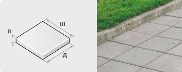 Плитка тротуарная квадратная бетонная