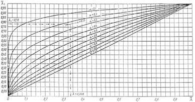 ГОСТ 12730.4-78 (1994)