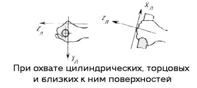 ГОСТ 12.1.012-90 (1996)