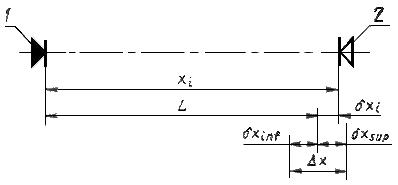 ГОСТ 21779-82 (1993)