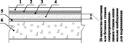 Полы с ковровым покрытием по железобетонной плите перекрытия Тип 27