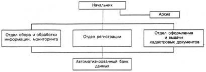 СП  14-101-96
