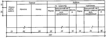 ГОСТ 21.608-84