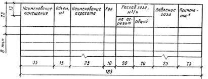 ГОСТ 21.609-83