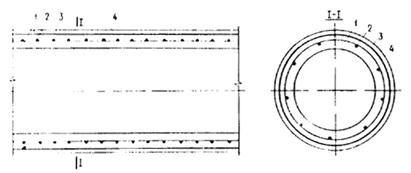 (к СНиП 2.03.01-84) Проектир. самонапряж. ЖБК