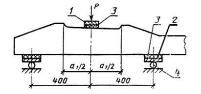 ГОСТ 10629-88 (с попр. 1990)