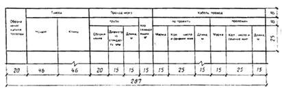 ГОСТ 21.613-88