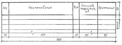 ГОСТ 21.508-93 (1995)