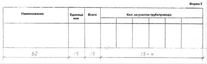 ГОСТ 21.401-88
