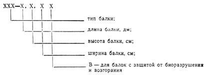 ГОСТ  4981-87