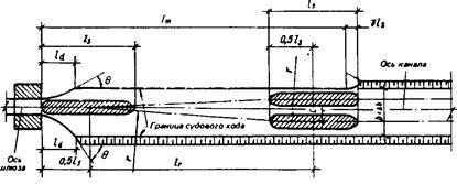 СНиП 2.06.07-87 (1989)