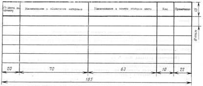 ГОСТ 21.507-81