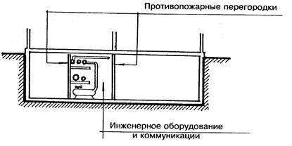 МДС 21-1.98 к СНиП 21-01-97