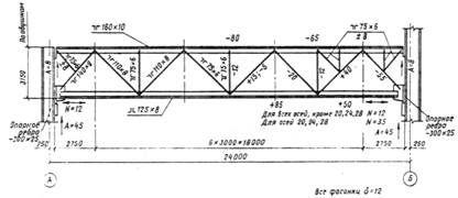 СН 460-74