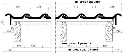 Черепица керамическая Braas Рубин