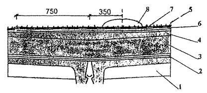Устройство кровель из наплавляемого материала филизол