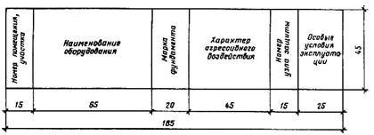 ГОСТ 21.513-83