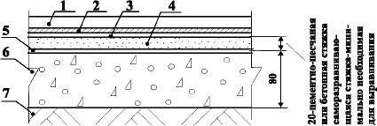 Полы с покрытием из ПВХ, ХВ и синтетических плиток по грунту Тип 15