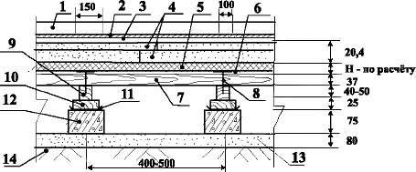 Полы с покрытием из линолеума и ковров по грунту на дощатых полах Тип 24