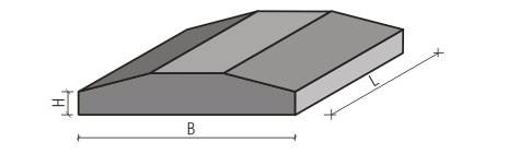 Фундаменты для панелей ограждения Ф (серия 3.017-1)