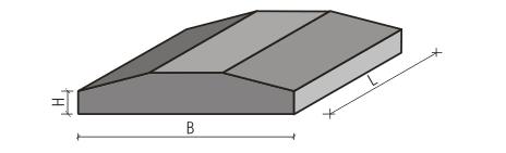 Плиты железобетонные для ленточного фундамента ФЛ
