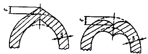 _pb_10-05-92(izm_pb_10-228-98)