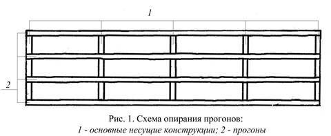 Лекция  5 Балки и прогоны цельного сечения