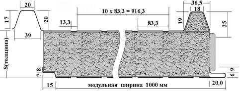 Сэндвич-панели строительные Budimpeks с утеплителем из минеральной ваты