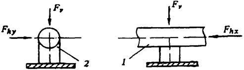 СНиП 2.04.07-86 (2000)