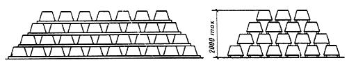 ГОСТ 24155-80