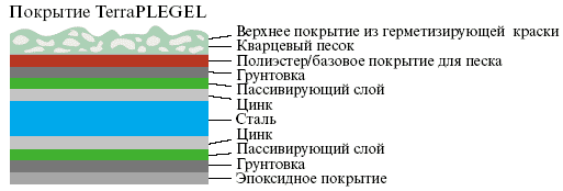 Металлочерепица Kami TerraPlegel