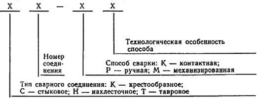 ГОСТ 14098-91