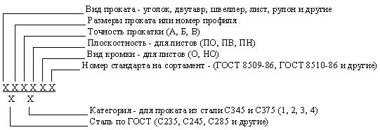 ГОСТ 27772-88 (1989)