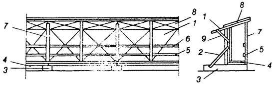 ГОСТ 23407-78