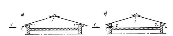 (к СНиП 2.08.02-89) Предприятия бытового обслуживания