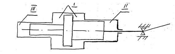 Лекция №6 Типы компрессоров
