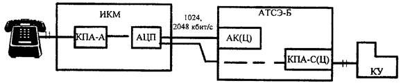 rd_45.120-2000