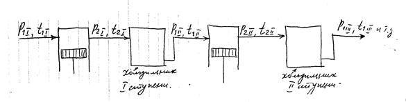 Лекция №10 Мощность необходимая для привода компрессора