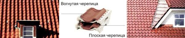 Черепица керамическая